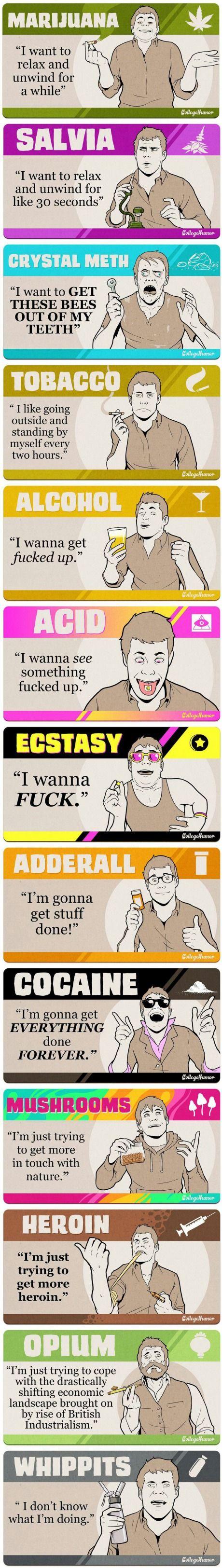 Funny Drug Explanations